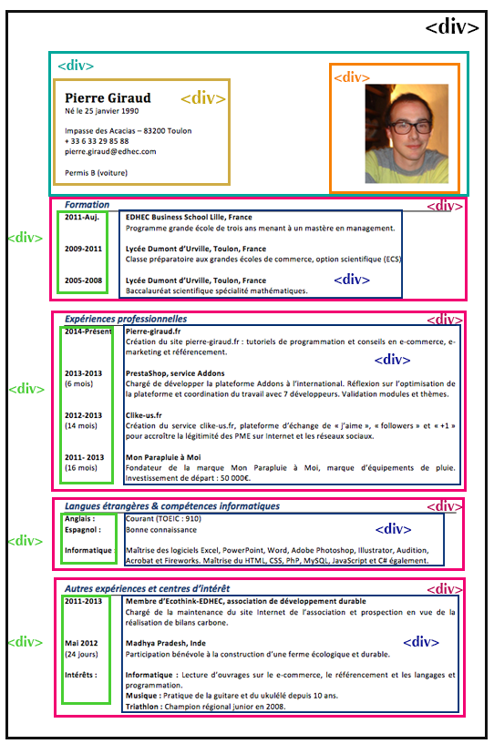 comment faire un cv online