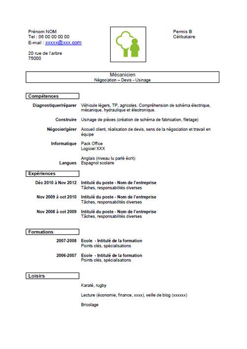 ecrire un cv en francais pdf