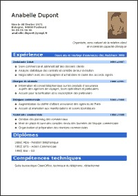 ecrire un cv open office