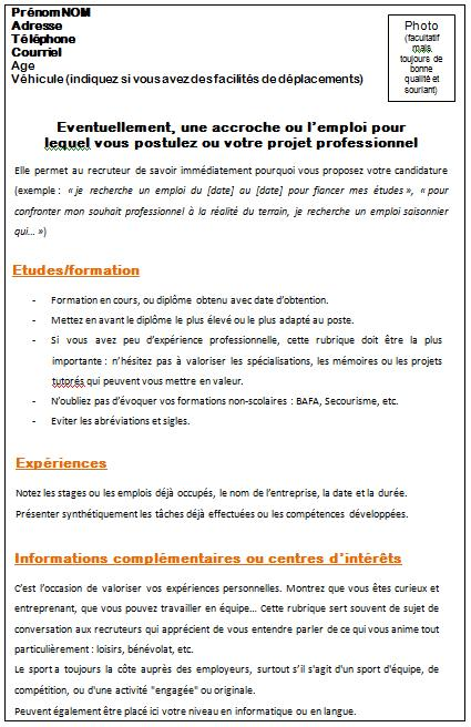 comment faire un cv quand on a 17 ans
