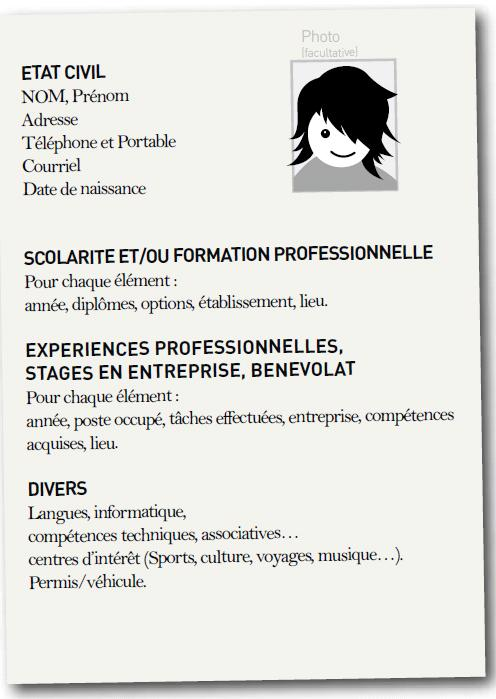 comment faire un cv rugbystique