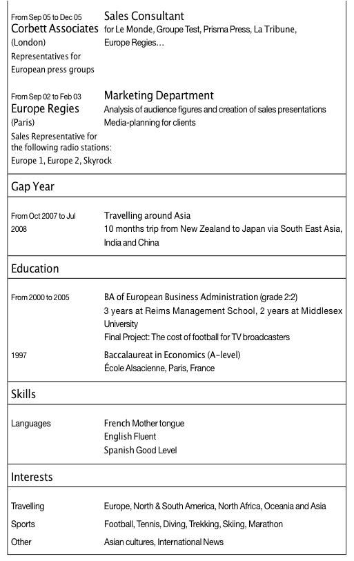 ecrire un cv en anglais exemple
